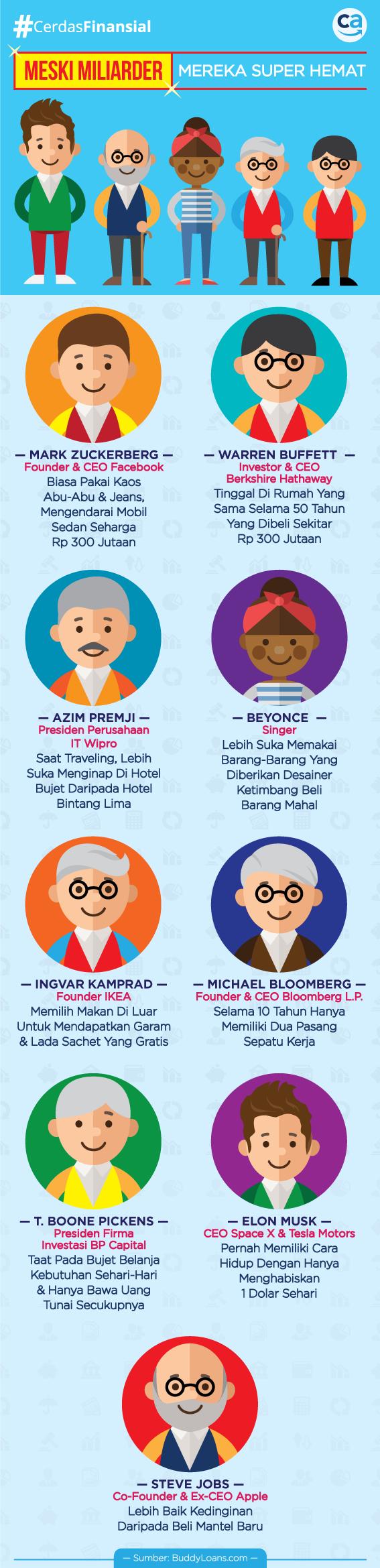 INFOGRAFIS_miliarder yang paling hemat - CekAja.com